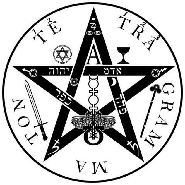 tretragramatrón-poder